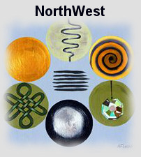 Fengshui: NorthWest for support, helpful hand and mentors